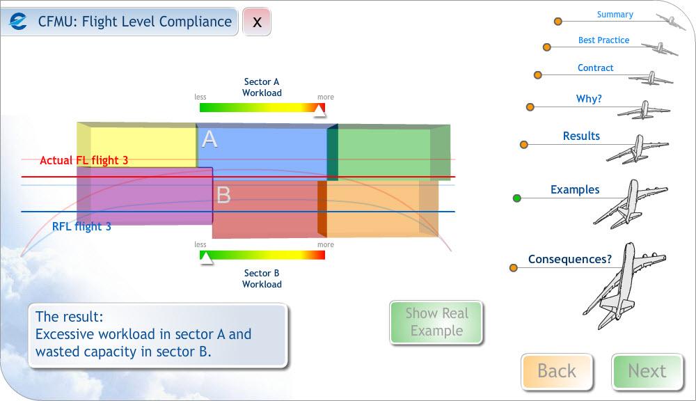 Screen shot from the flight level compliance module